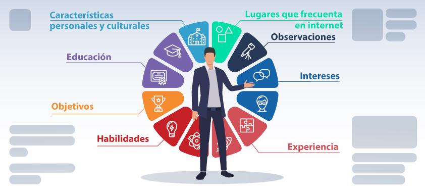 candidate-persona-para-proceso-de-seleccion-de-personal