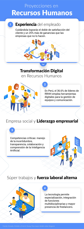 proyecciones-en-recursos-humanos-2020